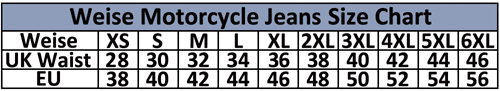 Weise Textile Motorcycle jeans pants and trousers Size Chart